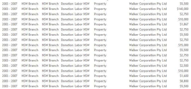 Nsw Property Developer Donations